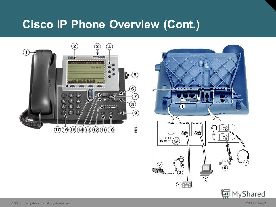 © 2006 Cisco Systems, Inc. All rights reserved. CIPT1 v5.03-3 Cisco IP Phone Overview (Cont.)