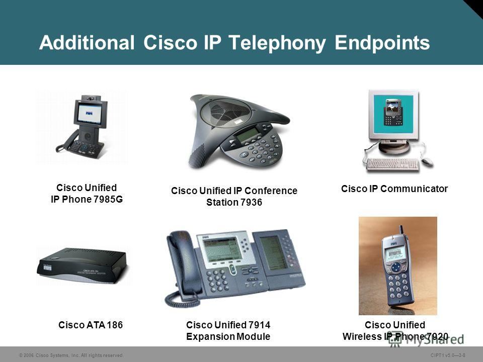 © 2006 Cisco Systems, Inc. All rights reserved. CIPT1 v5.03-8 Additional Cisco IP Telephony Endpoints Cisco Unified 7914 Expansion Module Cisco IP Communicator Cisco ATA 186 Cisco Unified IP Conference Station 7936 Cisco Unified IP Phone 7985G Cisco