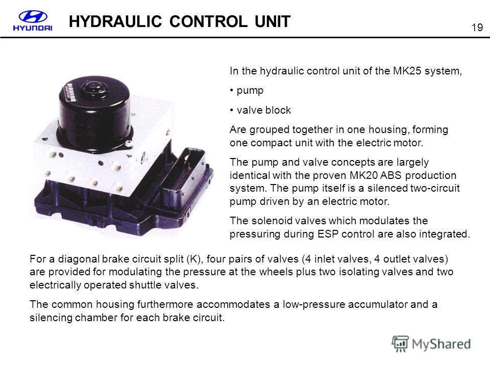 19 In the hydraulic control unit of the MK25 system, pump valve block Are grouped together in one housing, forming one compact unit with the electric motor. The pump and valve concepts are largely identical with the proven MK20 ABS production system.