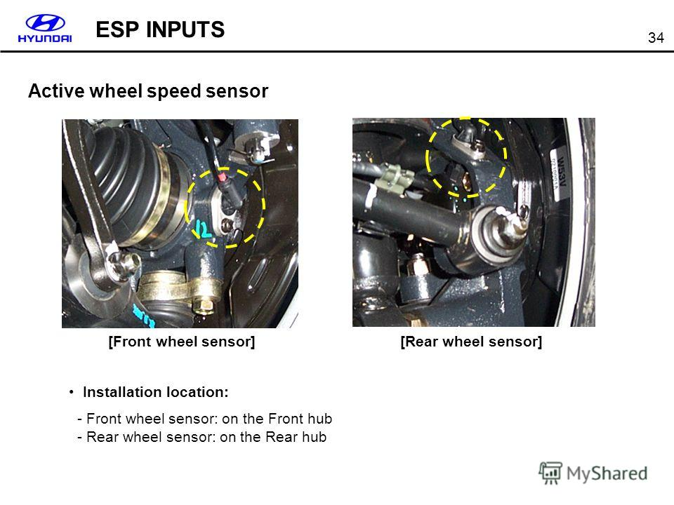 34 Active wheel speed sensor [Front wheel sensor][Rear wheel sensor] Installation location: - Front wheel sensor: on the Front hub - Rear wheel sensor: on the Rear hub ESP INPUTS