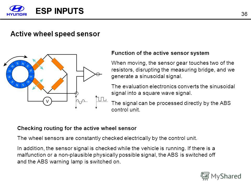 36 Active wheel speed sensor Function of the active sensor system When moving, the sensor gear touches two of the resistors, disrupting the measuring bridge, and we generate a sinusoidal signal. The evaluation electronics converts the sinusoidal sign