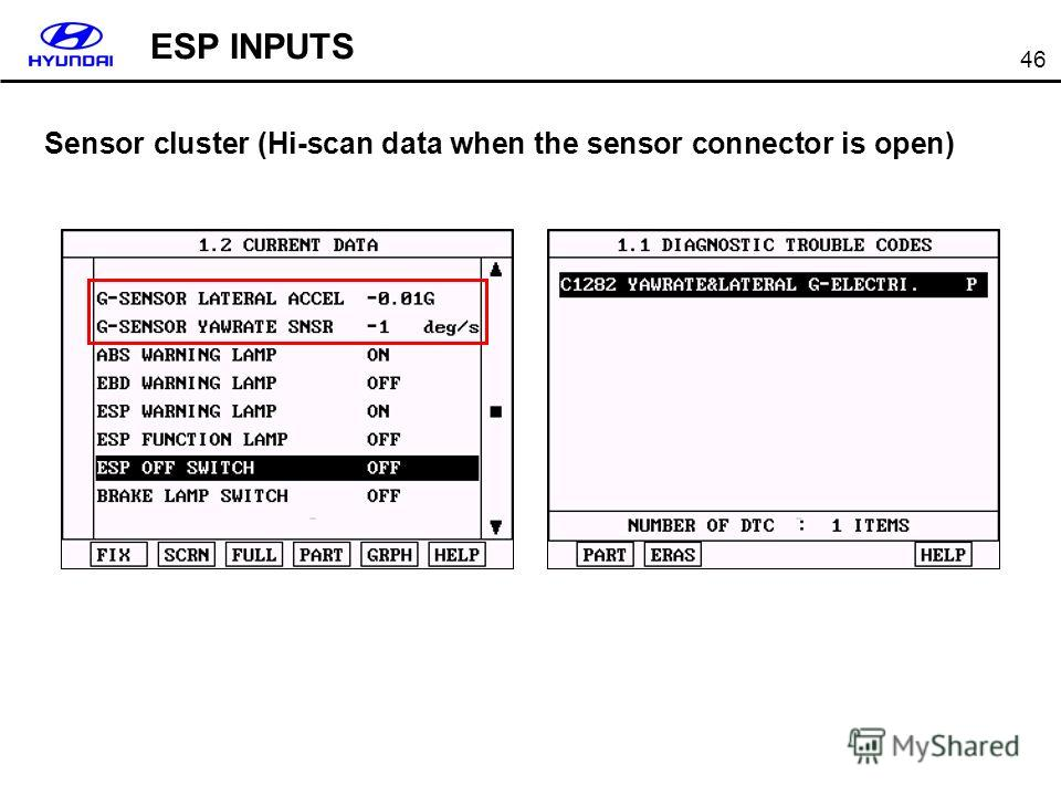 46 Sensor cluster (Hi-scan data when the sensor connector is open) ESP INPUTS