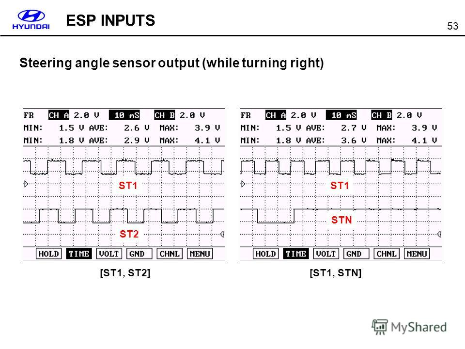 53 Steering angle sensor output (while turning right) [ST1, ST2][ST1, STN] ST1 ST2 ST1 STN ESP INPUTS