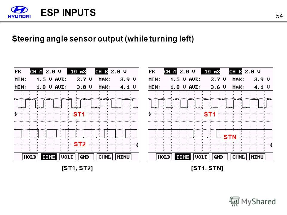 54 Steering angle sensor output (while turning left) [ST1, ST2][ST1, STN] ST1 ST2 ST1 STN ESP INPUTS