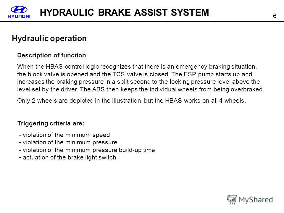 6 Description of function When the HBAS control logic recognizes that there is an emergency braking situation, the block valve is opened and the TCS valve is closed. The ESP pump starts up and increases the braking pressure in a split second to the l