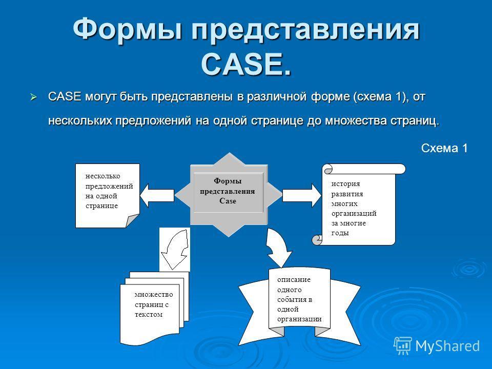 Формы представления CASE. CASE могут быть представлены в различной форме (схема 1), от нескольких предложений на одной странице до множества страниц. CASE могут быть представлены в различной форме (схема 1), от нескольких предложений на одной страниц
