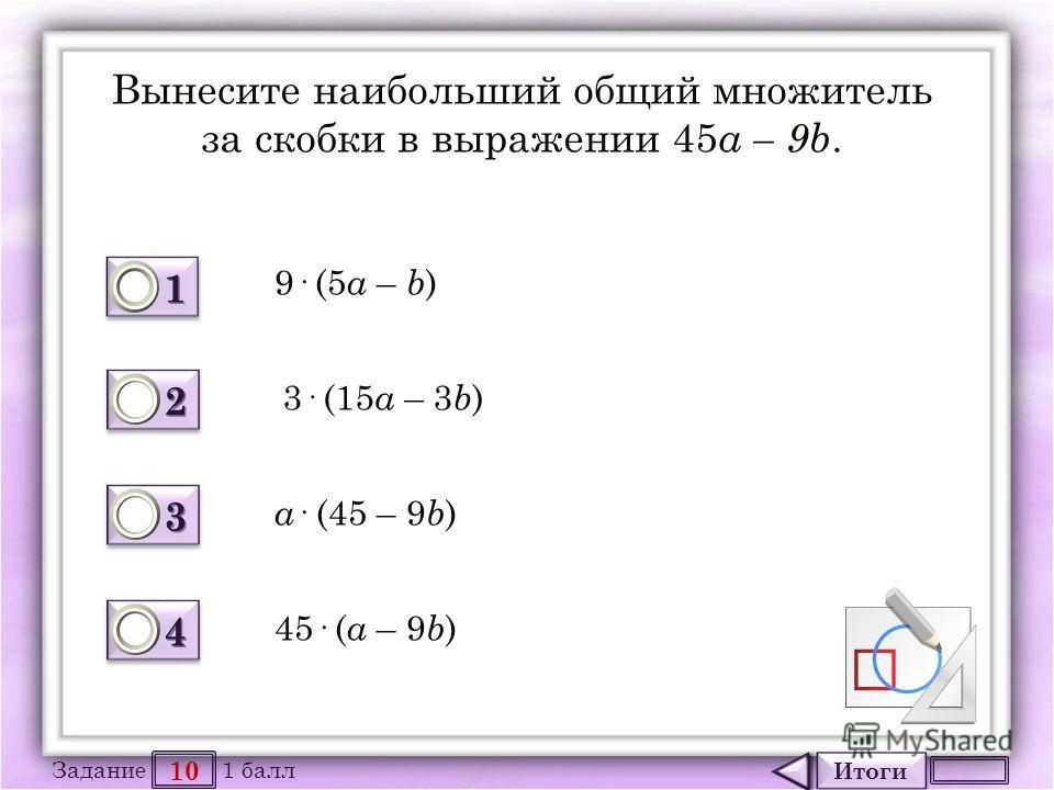 Итоги 10 Задание 1 балл 1111 1111 2222 2222 3333 3333 4444 4444 Вынесите наибольший общий множитель за скобки в выражении 45 а – 9b. 9· (5 a – b ) 3· (15 a – 3 b ) a · (45 – 9 b ) 45· ( a – 9 b )