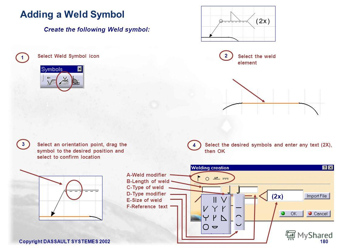 Copyright DASSAULT SYSTEMES 2002180 Create the following Weld symbol: Select Weld Symbol icon 1 Select the weld element 2 Select the desired symbols and enter any text (2X), then OK 4 (2x) Select an orientation point, drag the symbol to the desired p