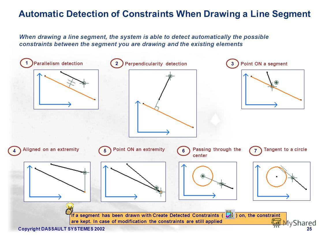 Copyright DASSAULT SYSTEMES 200225 Parallelism detection When drawing a line segment, the system is able to detect automatically the possible constraints between the segment you are drawing and the existing elements Perpendicularity detectionPoint ON