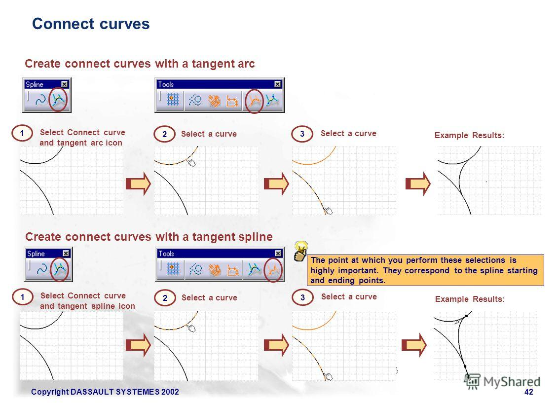 Copyright DASSAULT SYSTEMES 200242 Create connect curves with a tangent arc Create connect curves with a tangent spline The point at which you perform these selections is highly important. They correspond to the spline starting and ending points. Sel