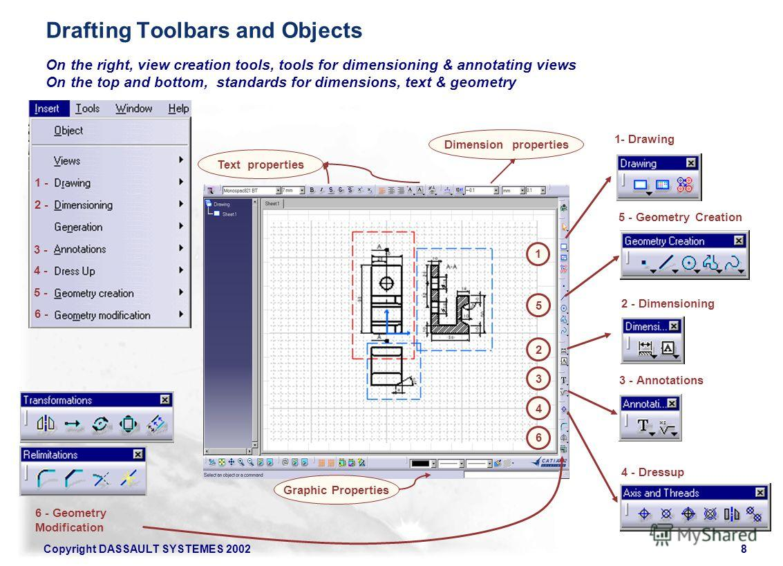 Copyright DASSAULT SYSTEMES 20028 1- Drawing 2 - Dimensioning 3 - Annotations 6 - Geometry Modification 4 - Dressup 5 - Geometry Creation 1 5 2 6 3 4 On the right, view creation tools, tools for dimensioning & annotating views On the top and bottom,