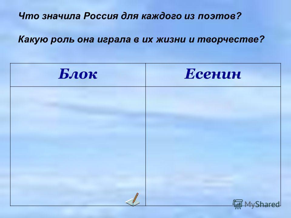 Блок Есенин Что значила Россия для каждого из поэтов? Какую роль она играла в их жизни и творчестве?