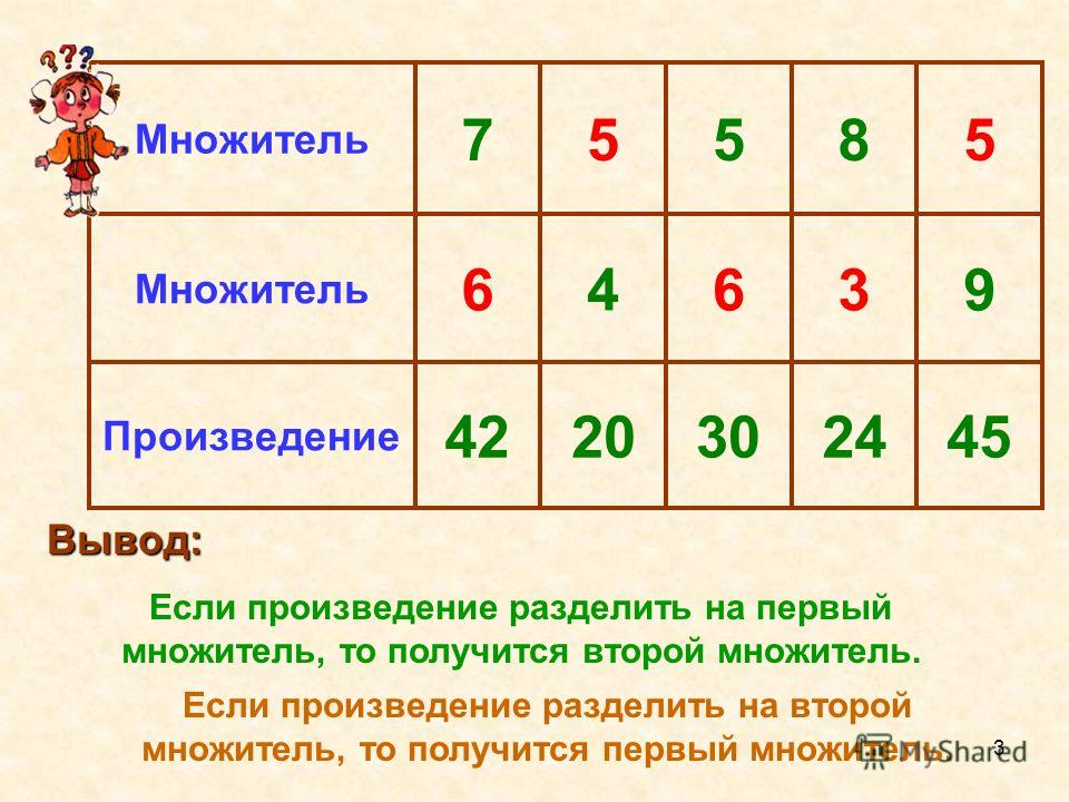 4524302042 Произведение 93646 Множитель 58557 Если произведение разделить на первый множитель, то получится второй множитель. Если произведение разделить на второй множитель, то получится первый множитель. Вывод: 3