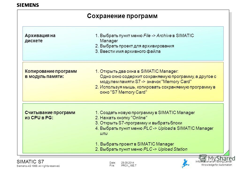 Date:29.09.2014 File:PRO1_15E.6 SIMATIC S7 Siemens AG 1999. All rights reserved. Information and Training Center Knowledge for Automation Другие средства документирования Справочные данные Конфигурация сети Конфигурация станции Таблица символов Струк