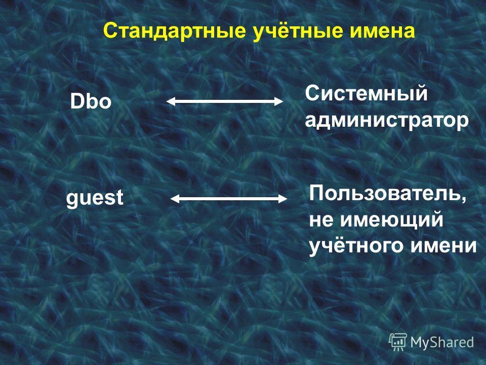 Стандартные учётные имена Dbo guest Системный администратор Пользователь, не имеющий учётного имени