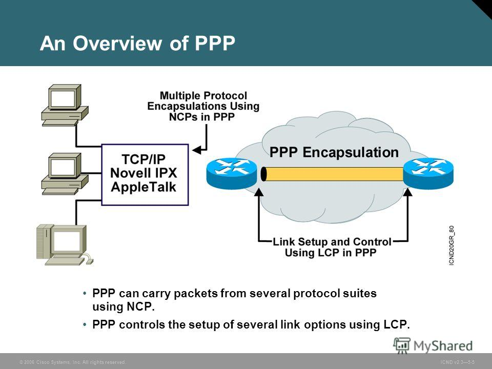 © 2006 Cisco Systems, Inc. All rights reserved. ICND v2.35-5 PPP can carry packets from several protocol suites using NCP. PPP controls the setup of several link options using LCP. An Overview of PPP