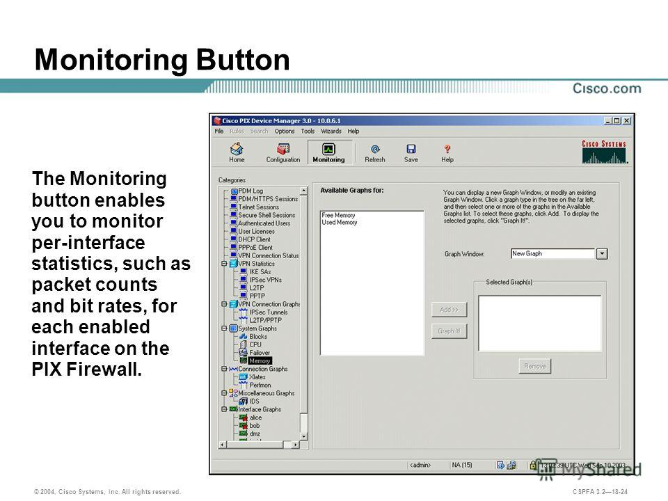 © 2004, Cisco Systems, Inc. All rights reserved. CSPFA 3.218-24 Monitoring Button The Monitoring button enables you to monitor per-interface statistics, such as packet counts and bit rates, for each enabled interface on the PIX Firewall.