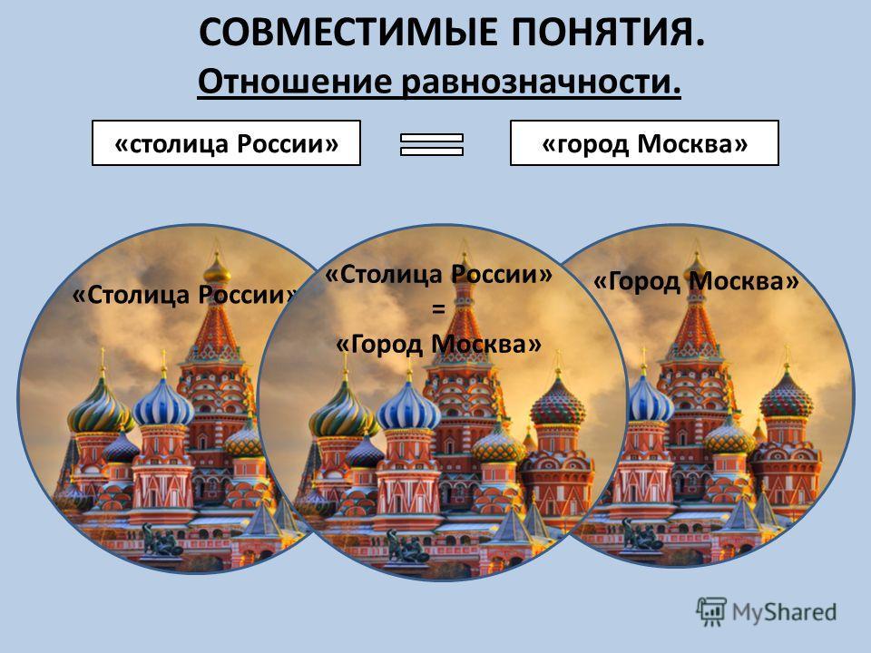 СОВМЕСТИМЫЕ ПОНЯТИЯ. Отношение равнозначности. «столица России»«город Москва» «Столица России» «Город Москва» «Столица России» = «Город Москва»