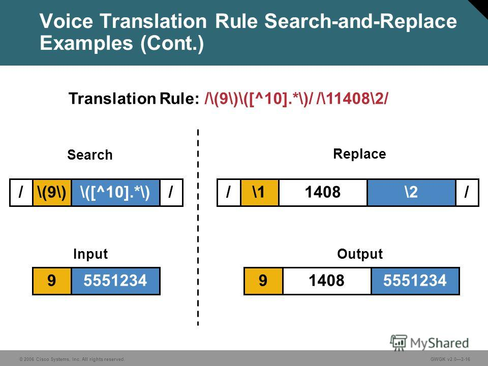 © 2006 Cisco Systems, Inc. All rights reserved.GWGK v2.03-16 Voice Translation Rule Search-and-Replace Examples (Cont.) \(9\)\([^10].*\)\1\21408 955512349 1408 //// Search Replace OutputInput Translation Rule: /\(9\)\([^10].*\)/ /\11408\2/