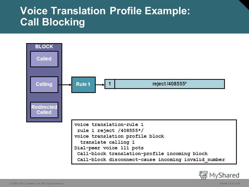 © 2006 Cisco Systems, Inc. All rights reserved.GWGK v2.03-18 Voice Translation Profile Example: Call Blocking BLOCK Called Rule 1 Calling Redirected Called 1reject /408555* voice translation-rule 1 rule 1 reject /408555*/ voice translation profile bl