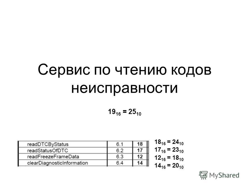 Сервис по чтению кодов неисправности 19 16 = 25 10 18 16 = 24 10 17 16 = 23 10 12 16 = 18 10 14 16 = 20 10