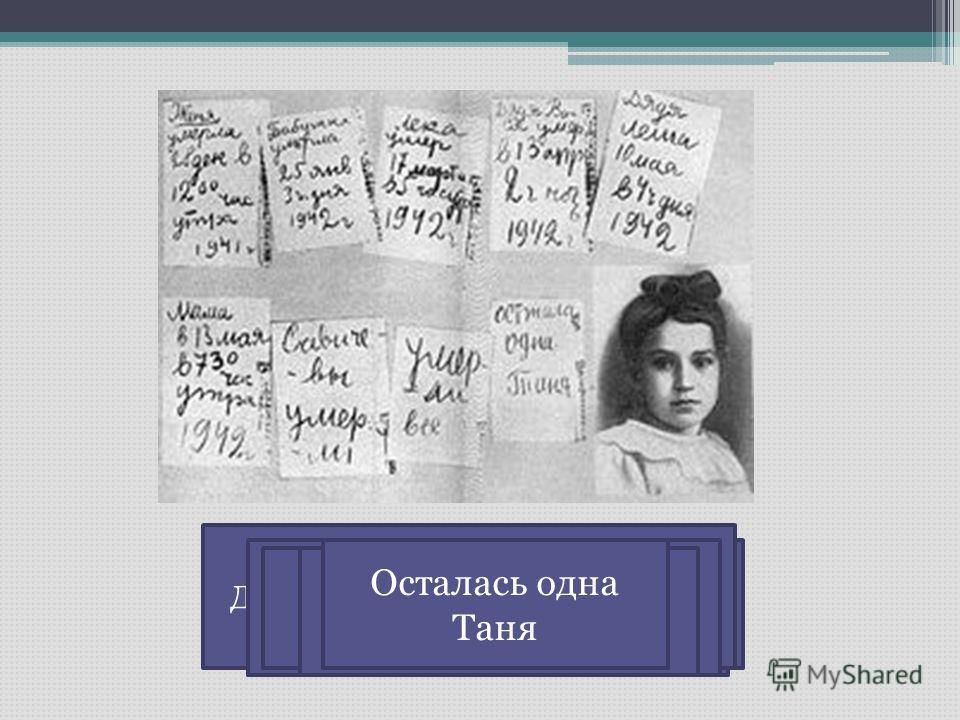 28 декабря 1941 года. Женя умерла в 12 часов утра. Бабушка умерла 25 января 1942-го, в 3 часа дня. Лёка умер 17 марта в 5 часов утра Дядя Вася умер 13 апреля в 2 часа ночи. Дядя Лёша - 10 мая в 4 часа дня Мама 13 мая в 7-30 утра. Савичевы умерли Умер