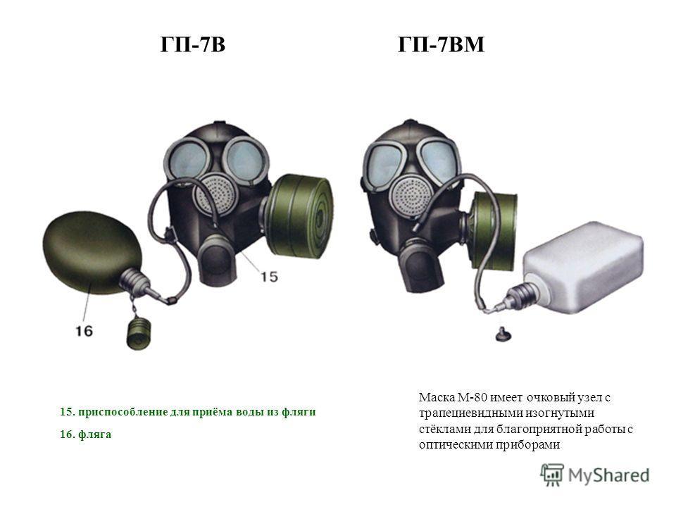 15. приспособление для приёма воды из фляги 16. фляга ГП-7ВГП-7ВМ Маска М-80 имеет очковый узел с трапециевидными изогнутыми стёклами для благоприятной работы с оптическими приборами