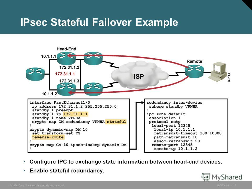 © 2006 Cisco Systems, Inc. All rights reserved.ISCW v1.04-17 IPsec Stateful Failover Example Configure IPC to exchange state information between head-end devices. Enable stateful redundancy.