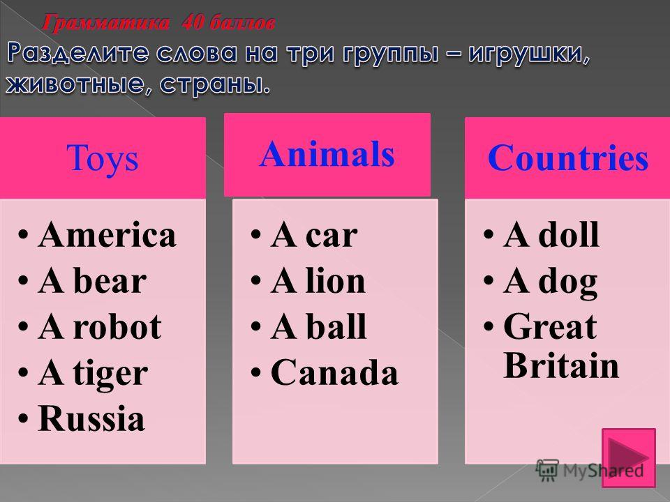 Toys America A bear A robot A tiger Russia Animals A car A lion A ball Canada Countries A doll A dog Great Britain