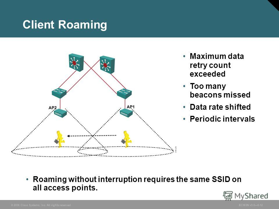 © 2006 Cisco Systems, Inc. All rights reserved.BCMSN v3.06-12 Client Roaming Roaming without interruption requires the same SSID on all access points. Maximum data retry count exceeded Too many beacons missed Data rate shifted Periodic intervals