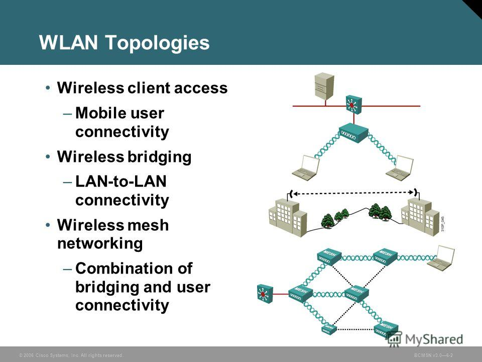 © 2006 Cisco Systems, Inc. All rights reserved.BCMSN v3.06-2 WLAN Topologies Wireless client access –Mobile user connectivity Wireless bridging –LAN-to-LAN connectivity Wireless mesh networking –Combination of bridging and user connectivity