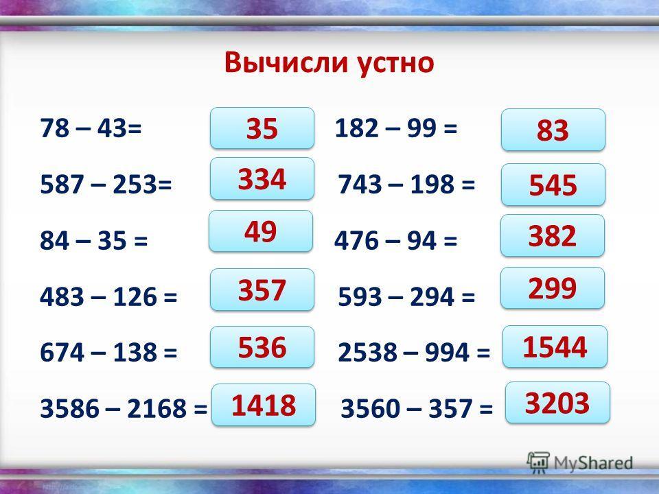 Вычисли устно 78 – 43= 182 – 99 = 587 – 253= 743 – 198 = 84 – 35 = 476 – 94 = 483 – 126 = 593 – 294 = 674 – 138 = 2538 – 994 = 3586 – 2168 = 3560 – 357 = 35 334 49 357 536 1418 83 545 382 299 1544 3203