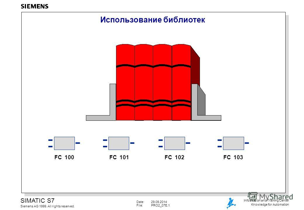 Date:29.09.2014 File:PRO2_07E.1 SIMATIC S7 Siemens AG 1999. All rights reserved. Information and Training Center Knowledge for Automation Использование библиотек FC 101FC 102FC 103FC 100