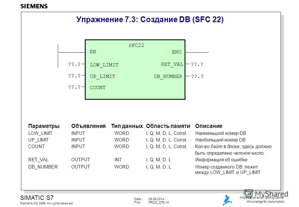 Date:29.09.2014 File:PRO2_07E.14 SIMATIC S7 Siemens AG 1999. All rights reserved. Information and Training Center Knowledge for Automation Упражнение 7.3: Создание DB (SFC 22) SFC22 EN ENO LOW_LIMIT RET_VAL??.? DB_NUMBER??.? Параметры Объявления Тип