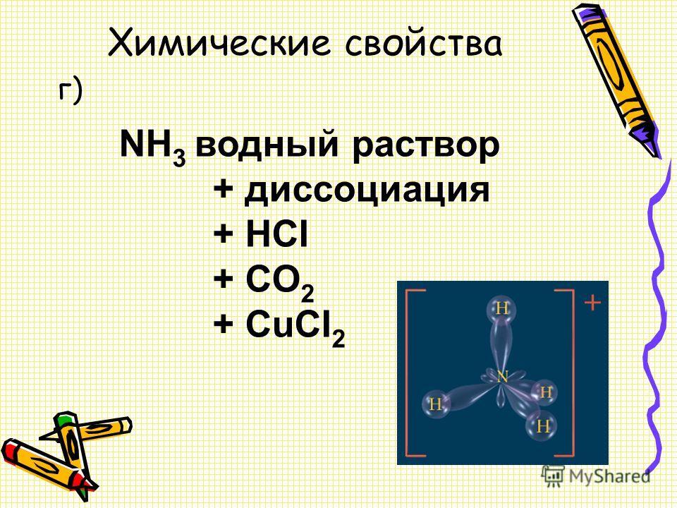 Химические свойства г) NH 3 водный раствор + диссоциация + HCI + CO 2 + CuCI 2