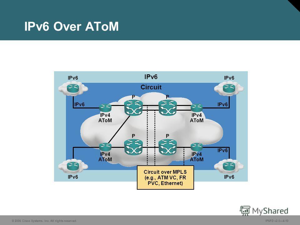 © 2006 Cisco Systems, Inc. All rights reserved.IP6FD v2.04-10 IPv6 Over AToM Circuit IPv4 AToM IPv6 P IPv4 AToM P PP IPv6 IPv4 AToM IPv6 Circuit over MPLS (e.g., ATM VC, FR PVC, Ethernet) IPv6