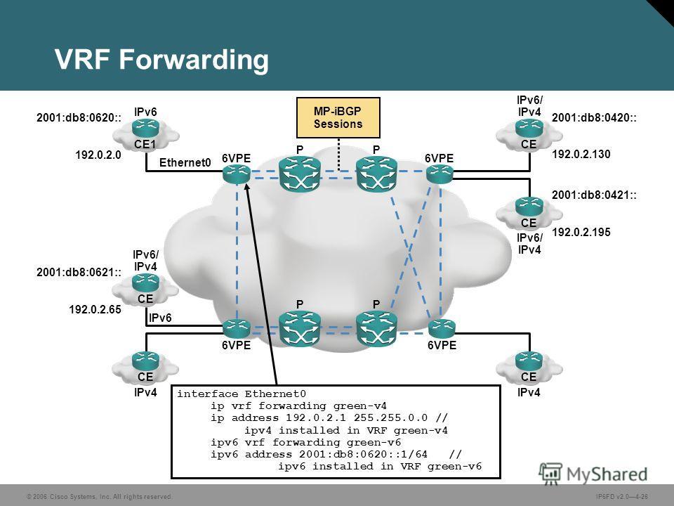 © 2006 Cisco Systems, Inc. All rights reserved.IP6FD v2.04-26 VRF Forwarding 2001:db8:0620:: 192.0.2.0 Ethernet0 IPv6 CE1 2001:db8:0621:: 192.0.2.65 IPv6 IPv4 CE PP 6VPE PP 2001:db8:0420:: IPv4 CE MP-iBGP Sessions CE IPv6/ IPv4 CE IPv6/ IPv4 192.0.2.
