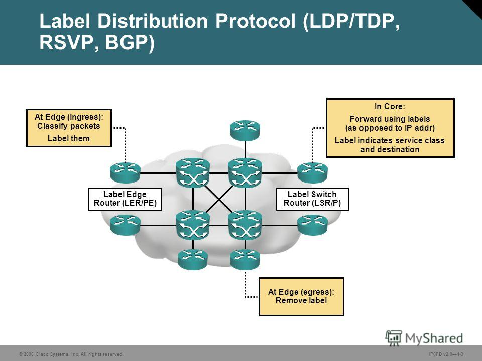© 2006 Cisco Systems, Inc. All rights reserved.IP6FD v2.04-3 Label Distribution Protocol (LDP/TDP, RSVP, BGP) At Edge (ingress): Classify packets Label them In Core: Forward using labels (as opposed to IP addr) Label indicates service class and desti
