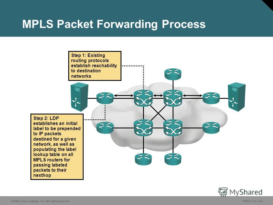 © 2006 Cisco Systems, Inc. All rights reserved.IP6FD v2.04-4 MPLS Packet Forwarding Process Step 1: Existing routing protocols establish reachability to destination networks Step 2: LDP establishes an initial label to be prepended to IP packets desti