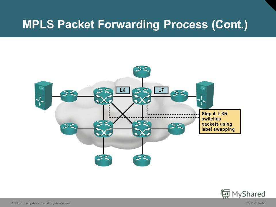 © 2006 Cisco Systems, Inc. All rights reserved.IP6FD v2.04-6 MPLS Packet Forwarding Process (Cont.) L6L7 Step 4: LSR switches packets using label swapping