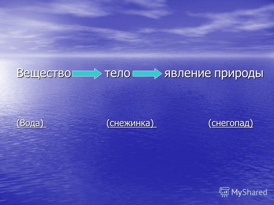 Вещество тело явление природы (Вода) (снежинка) (снегопад)