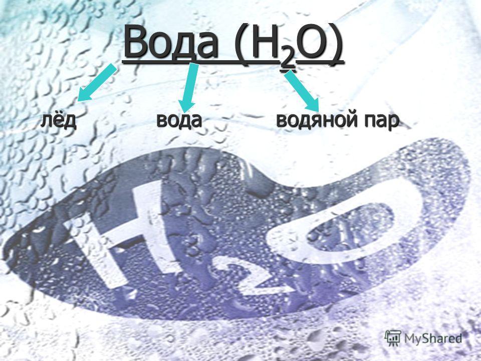 Вода (H 2 O) лёд вода водяной пар лёд вода водяной пар