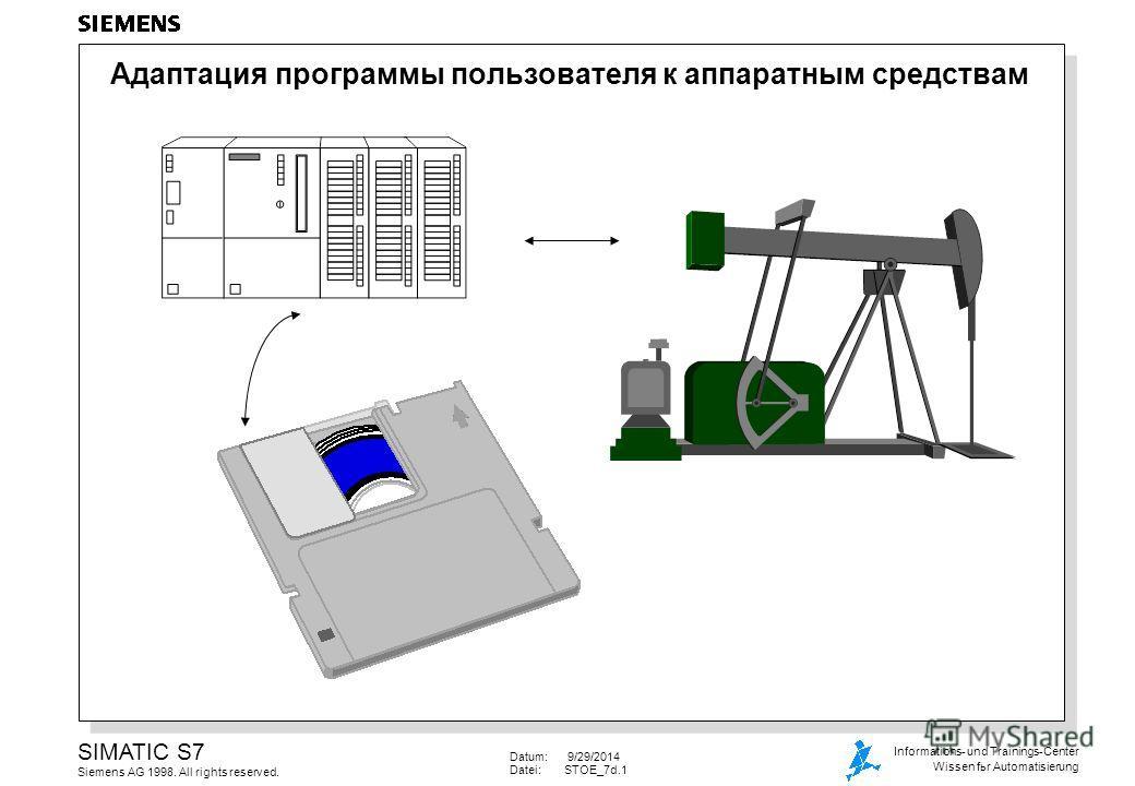 Datum: 9/29/2014 Datei:STOE_7d.1 SIMATIC S7 Siemens AG 1998. All rights reserved. Informations- und Trainings-Center Wissen for Automatisierung Адаптация программы пользователя к аппаратным средствам