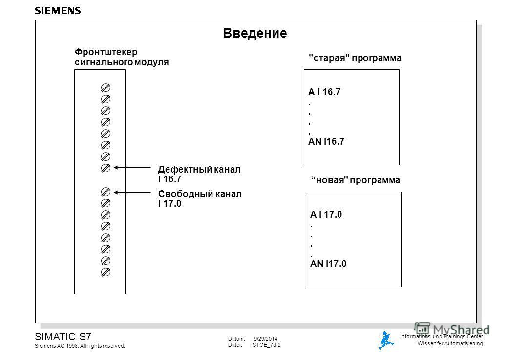 Datum: 9/29/2014 Datei:STOE_7d.2 SIMATIC S7 Siemens AG 1998. All rights reserved. Informations- und Trainings-Center Wissen for Automatisierung Введение Фронтштекер сигнального модуля Дефектный канал I 16.7 Свободный канал I 17.0 А I 16.7. AN I16.7 с