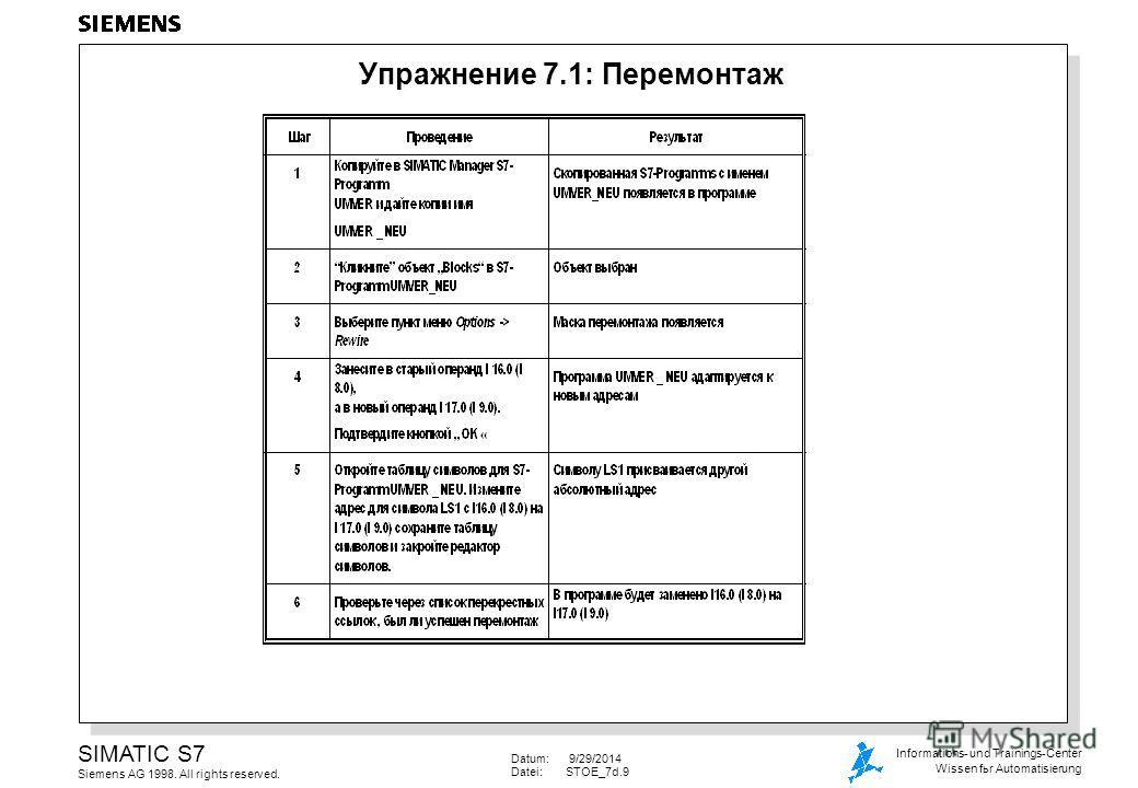 Datum: 9/29/2014 Datei:STOE_7d.9 SIMATIC S7 Siemens AG 1998. All rights reserved. Informations- und Trainings-Center Wissen for Automatisierung Упражнение 7.1: Перемонтаж