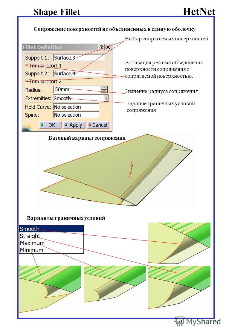 HetNet Shape Fillet 1 Сопряжение поверхностей не объединенных в единую оболочку Выбор сопрягаемых поверхностей Активация режима объединения поверхности сопряжения с сопрягаемой поверхностью. Значение радиуса сопряжения Задание граничных условий сопря