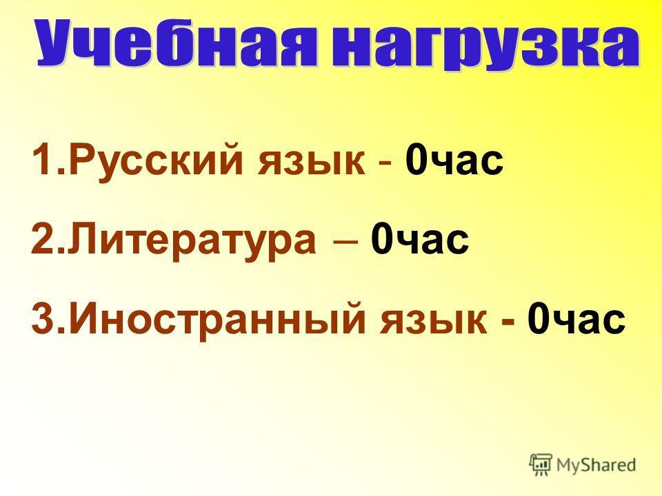 1. Русский язык - 0 час 2. Литература – 0 час 3. Иностранный язык - 0 час