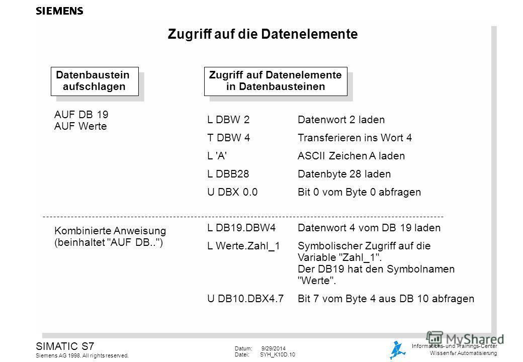 Datum: 9/29/2014 Datei:SYH_K10D.10 SIMATIC S7 Siemens AG 1998. All rights reserved. Informations- und Trainings-Center Wissen for Automatisierung Zugriff auf die Datenelemente Datenbaustein aufschlagen Zugriff auf Datenelemente in Datenbausteinen AUF