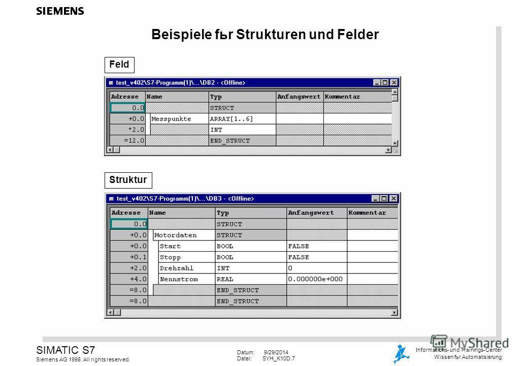Datum: 9/29/2014 Datei:SYH_K10D.7 SIMATIC S7 Siemens AG 1998. All rights reserved. Informations- und Trainings-Center Wissen for Automatisierung Beispiele for Strukturen und Felder Feld Struktur