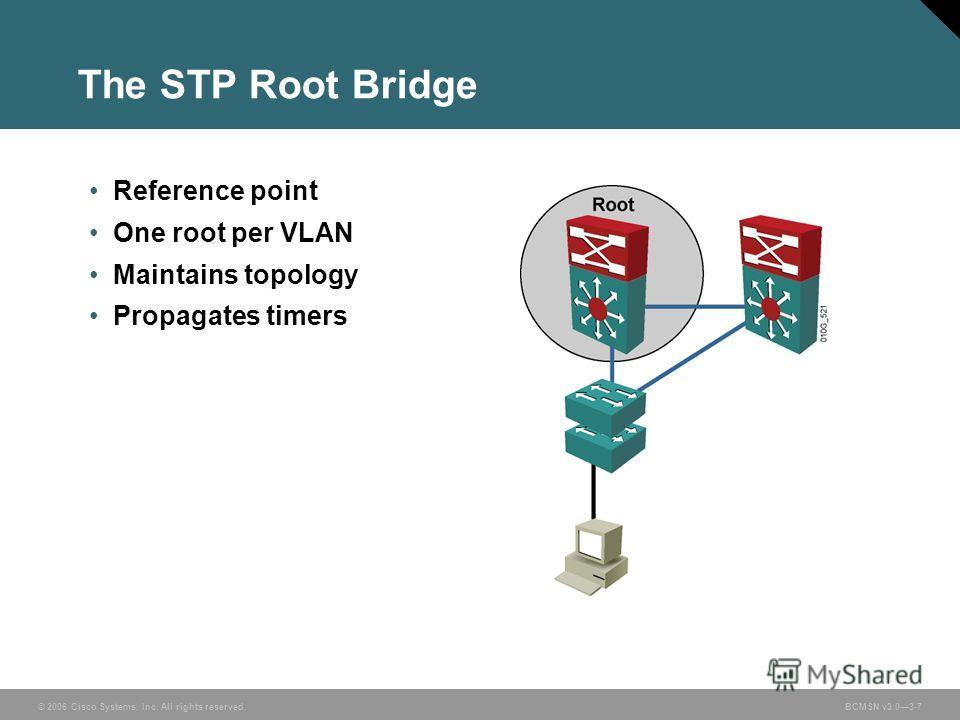 © 2006 Cisco Systems, Inc. All rights reserved.BCMSN v3.03-7 The STP Root Bridge Reference point One root per VLAN Maintains topology Propagates timers